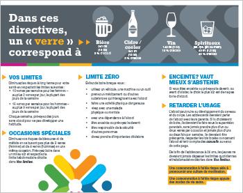 Directives de consommation d'alcool à faible risque du Canada [brochure]