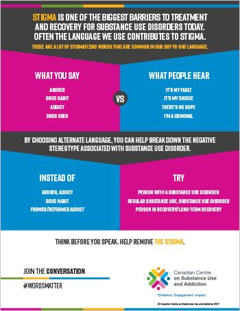 Changing the Language of Addiction [Fact Sheet]