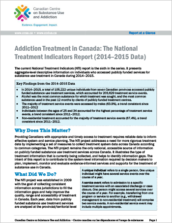 Addiction Treatment in Canada: The National Treatment Indicators Report: 2014–2015 Data (Report at a Glance)