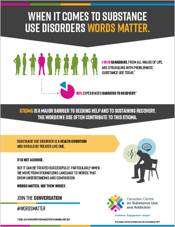When it Comes to Substance Use Disorders Words Matter [Fact Sheet]