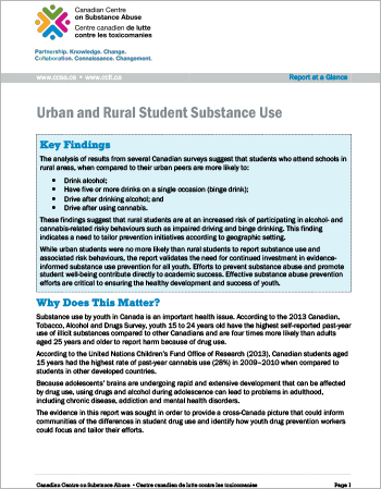 Urban and Rural Student Substance Use (Report at a Glance)