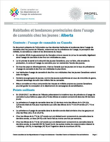 Habitudes et tendances provinciales dans l'usage de cannabis chez les jeunes: Alberta
