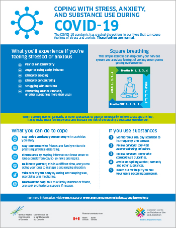 Coping With Stress, Anxiety, And Substance Use During Covid-19 [infographic]