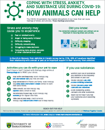 Coping with Stress, Anxiety, and Substance Use During Covid-19: How Animals Can Help [infographic]
