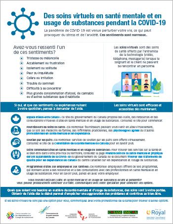 Des soins virtuels en santé mentale et en usage de substances pendant la COVID-19 [infographie]