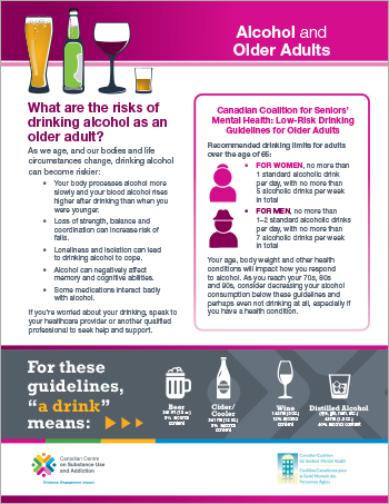 Alcohol and Older Adults [poster]