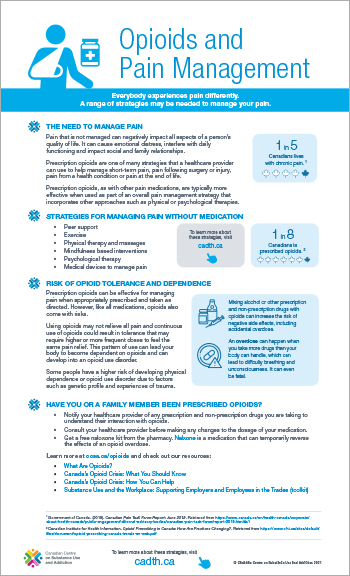 Opioids and Pain Management [poster]